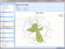 Screenshot of Codejock Chart Pro - ActiveX - 2014