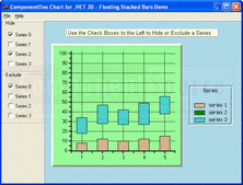 Screenshot of ComponentOne Chart for WinForms - .NET Winforms - 2013 v2