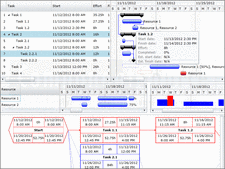 Screenshot of DlhSoft Gantt Chart Light Library for Silverlight/WPF - .NET - 4.3.26