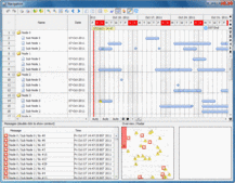 Screenshot of FlexGantt - JavaBean / Java Library - V2.0
