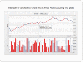 Screenshot of PowerCharts XT - Flash - v3.3.1