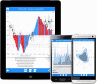 Bildschirmabzug vonInfragistics Ultimate - .NET - 2014 Vol. 1