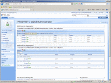 Screenshot of KWizCom SharePoint List Aggregator - WebPart - V13.1.50