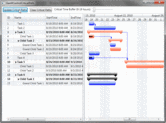 Screenshot of WPF Gantt - WPF - V6