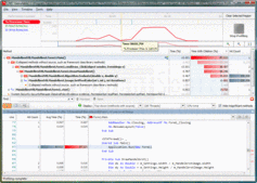 Captura de tela de ANTS Performance Profiler - Pro - 8.1