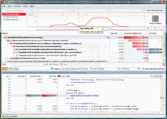 Screenshot ofANTS Performance Profiler - Standard - 8.6