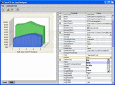 Screenshot of Chart FX for Java 6.5 - Enterprise JavaBean/JavaBean - V6.5