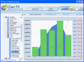 Screenshot of Chart FX for .NET - .NET - V6.2