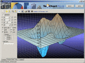 Screenshot of TeeChart Pro VCL - VCL/FMX - 2013