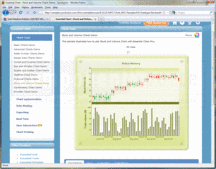 Screenshot of Syncfusion Essential Chart - ASP.NET MVC - 2012