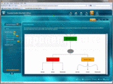 Screenshot of Syncfusion Essential Diagram - Silverlight - 2012