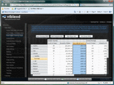 Screenshot of VIBlend DataGrid for Silverlight - Silverlight - V6.5
