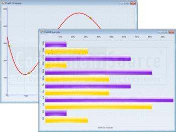 Charts created using Chedit.