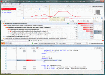 View processor time and line level timings with ANTS Performance Profiler.