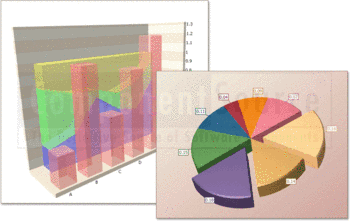 Example 3D charts including full stacked area, bar and pie charts.