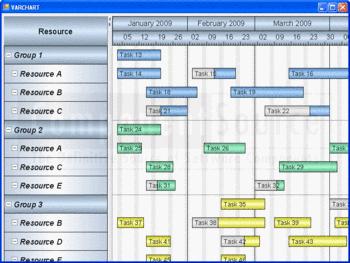 A Gantt chart created with VARCHART JGantt.