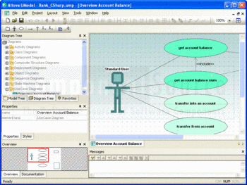An example process diagram generated with Altova Umodel.
