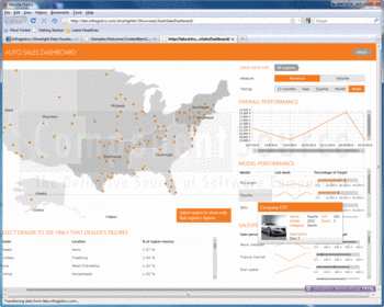 Sales dashboard created with Infragistics NetAdvantage Ultimate.
