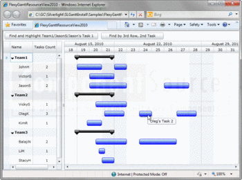 FlexyGanttResourceView in RadiantQ Silverlight Gantt.