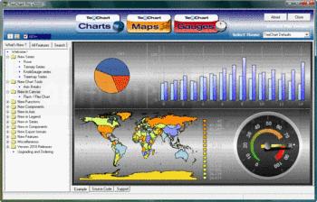 Multi task dashboard created with TeeChart Pro ActiveX.