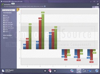 2D animated charts created with DXperience WPF.