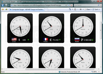 World time demo in ASPxGauges Suite.