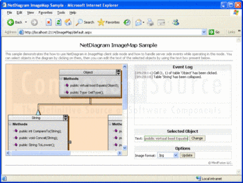NetDiagram's ImageMap sample demonstrates how to handle server side events.