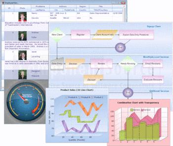 ComponentSource News   Chart Components