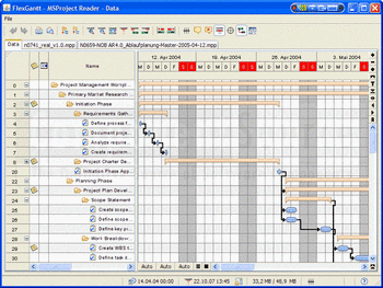 Reading Microsoft Project files using FlexGantt.