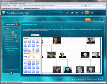 Organization chart demo in Syncfusion Essential Diagram.